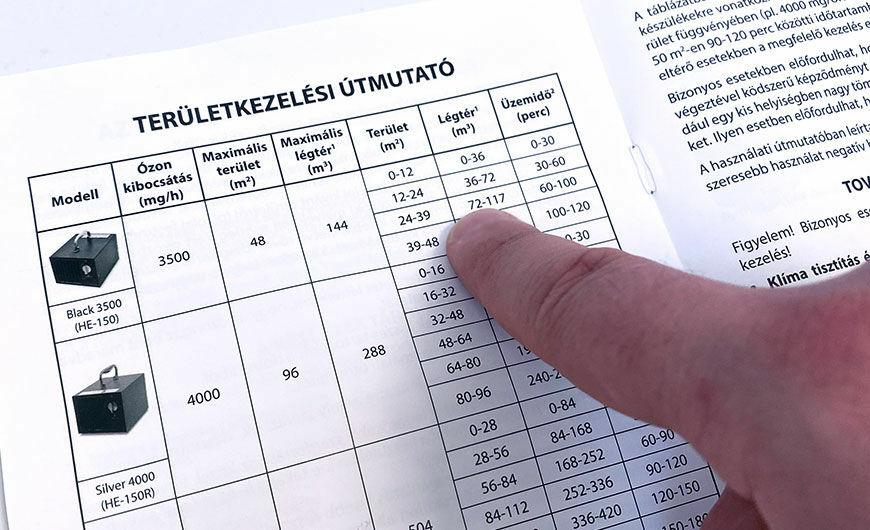 Ózongenerátor használata, kezelési idő táblázat a beállításhoz a Silver 4000 használati utasításából.