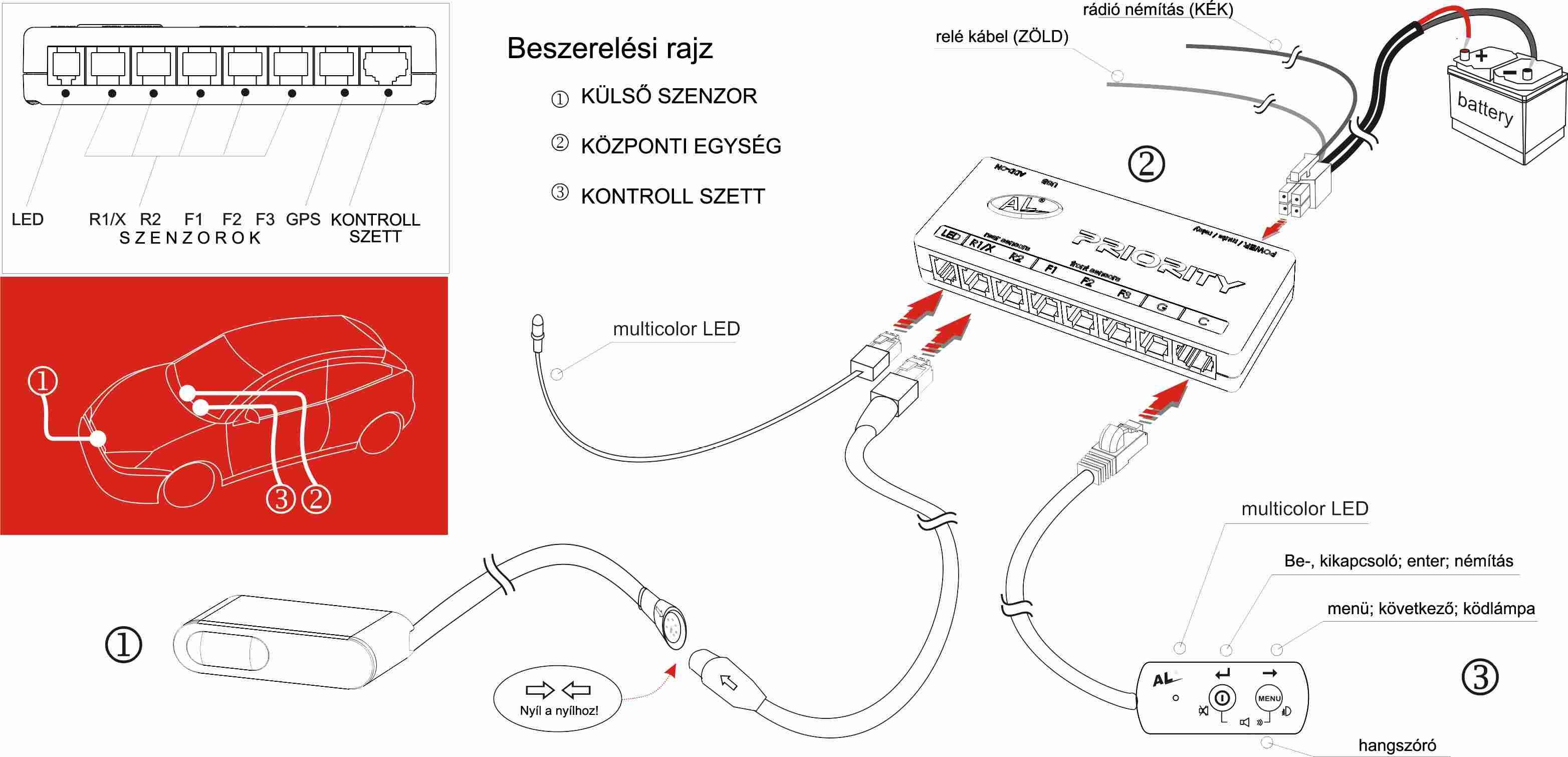 ALP lézerblokkoló használati utasítás bekötési rajz